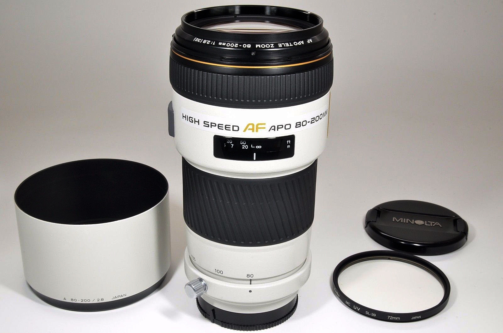 How to do Sports Photography Minolta APO Lens