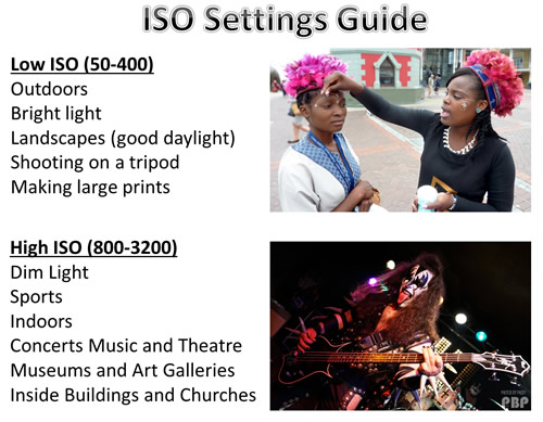 Photos by Passy ISO Settings 12