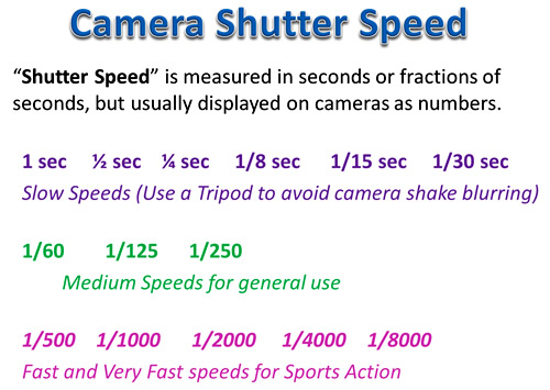 How to do Sports Photography Shutter Five
