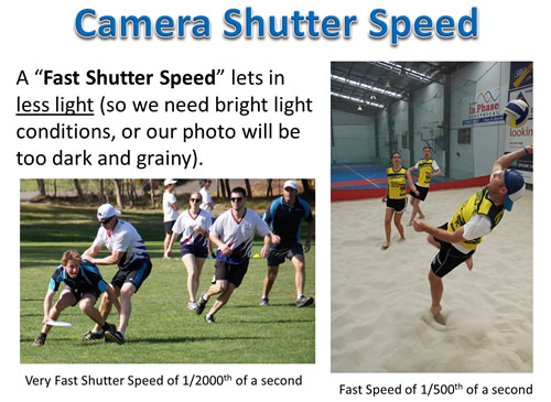 How to do Sports Photography Shutter Three