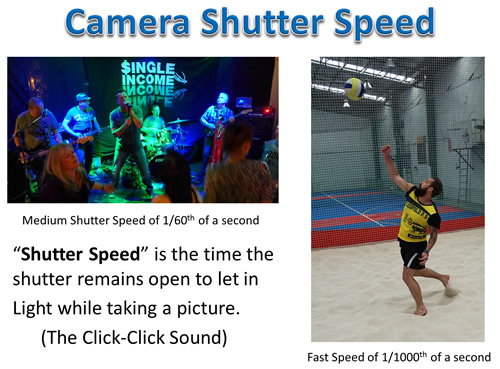 How to do Sports Photography Shutter Two
